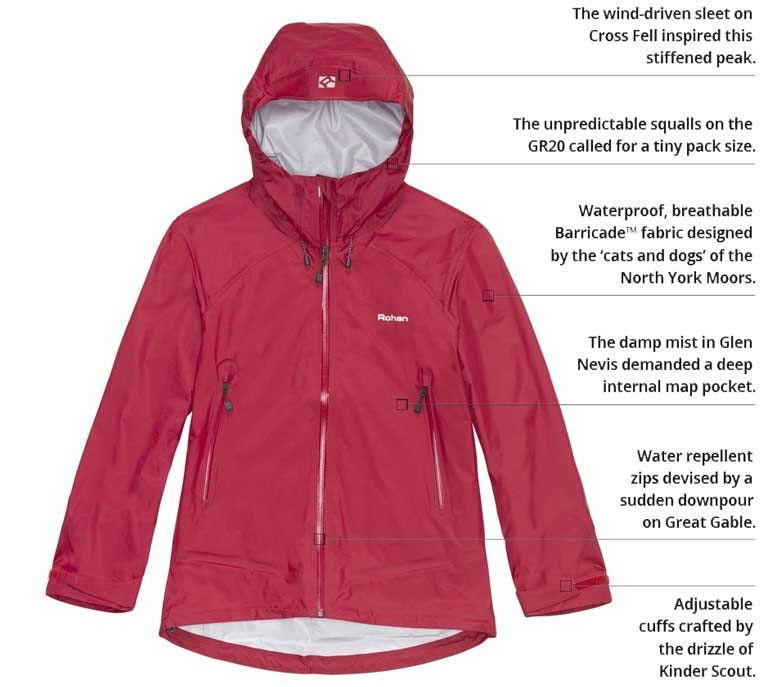 Women's Elite Jacket diagram